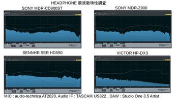 headphone f-chart.jpg